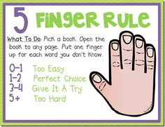 Five Finger Rule Poster- FREE!