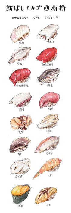 孔方兄孔方亦凶采集到美食(332图)_花瓣UI/UX Food Sketch, Pen Sketch, Chibi Food, Watercolor Food, Kawaii Illustration, Background Drawing, Food Painting, Food Icons, Food Drawing