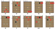 The 10 best blues guitar chords - and how to use them | MusicRadar