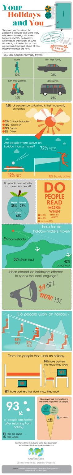 #Infographic: Your Holidays and You via @My Destination. Great info guys!