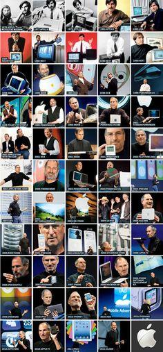 Steve Jobs, aka Stevie Wonder, product presentations.