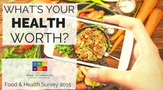 Check out the 2015 Food & Health Survey: Consumer Attitudes toward Food Safety, Nutrition & Health