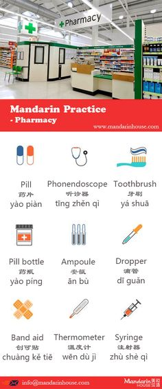 Pharmacy in Chinese.For more info please contact: bodi.li@mandarinhouse.cn The best Mandarin School in China.