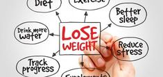 The Easiest 7 ways to lose 40 pounds in 2 months Lose Water Weight, Need To Lose Weight, Diet Plans To Lose Weight, Reduce Weight, Medical Weight Loss, Yoga For Weight Loss, Easy Weight Loss, 800 Calorie Diet, Lose 40 Pounds