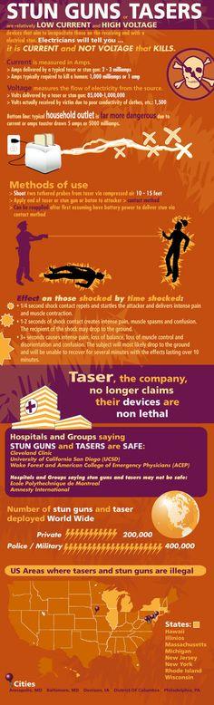 taser-infographic