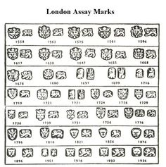 Silver Hallmark: London Assay Marks: (List of English marks as given by M.F. Brabury)