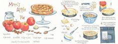 Mom's Apple Pie by Suzanne De Nies