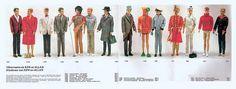 Ken Fashions