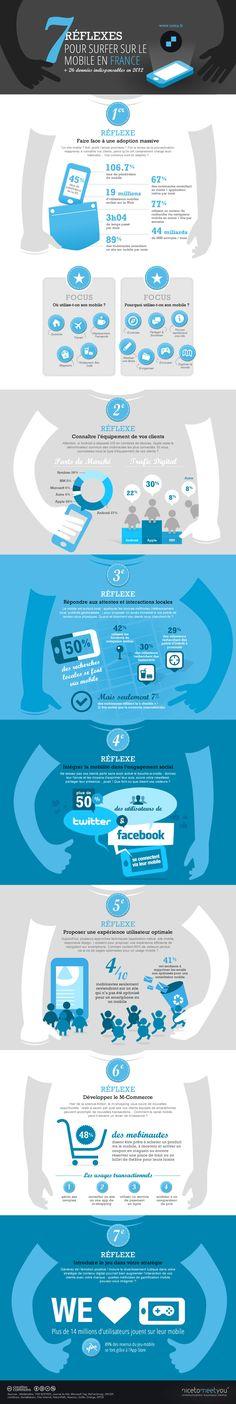 Consultant SEO - Qu'est-ce que c'est ? Mobile Business, Social Business, Marketing Mobile, Social Networks, Social Media, Web Mobile, Applications Mobiles, Digital Marketing Strategy, Marketing Strategies