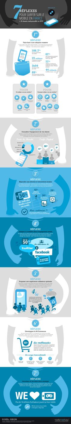 [INFOGRAPHIC] 7 réflexes pour surfer sur le #Mobile en France (2012)