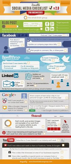 Thanks to Rosemary Brent - Google+ - for this Social Media Checklist