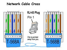t568a t568b rj45 cat5e cat6 ethernet cable wiring diagram home ethernet lan diagram for patch cables, wiring is most certainly, the most frequent method no exceptional cabling is needed from an upcoming proofing perspective, i