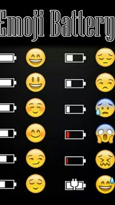 The Emoji explains it all! Use Easy Battery Saver So Cool Please Fallow My Page and check out some other stuff on my page thank you! Couldn't find the exact Emoji Haha, Emoji Wallpaper, Funny Pins, Just For Laughs, Funny Texts, Cute Wallpapers, Laugh Out Loud, The Funny, I Laughed