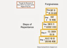 Sharing Time March 2014 Week 2:  Through the Atonement of Jesus Christ I can repent and be forgiven of my sins