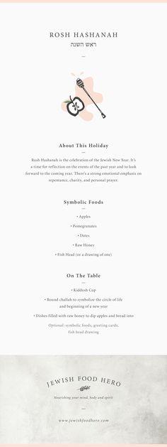 Jewish Holiday Resources// Jewish Food Hero