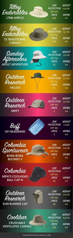 Best Hiking Hats - Hiking Clothes for Summer 5d09bcd2249