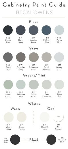Choosing paint is can be a big undertaking, but my cabinetry paint guide will make the process a lot easier. I've picked several options in blues, grays, greens, whites and black for you to pick f Kitchen Cabinet Colors, Painting Kitchen Cabinets, Kitchen Redo, Kitchen Colors, New Kitchen, Kitchen Design, Kitchen Ideas, Kitchen Paint, Kitchen Black