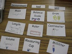 Need to make a sort similar to this for measurement unit.