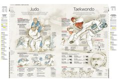 Judo y Taekwondo #infografia