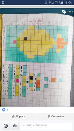 Pesce Pixel Art, Graph Paper, Computer Programming, Brain Teasers, Preschool Activities, Coding, Classroom, Teaching, Drawings