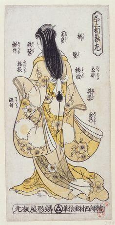 Exposition d'estampes japonaises au musée Guimet de Paris | Archéothéma – Revue d'histoire et d'archéologie