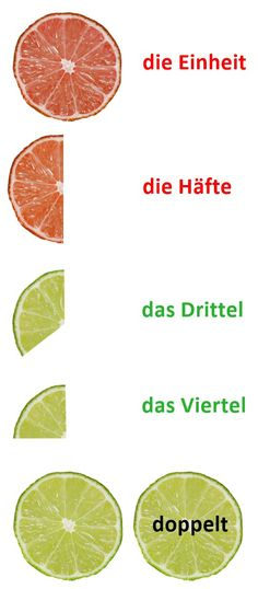 die Häfte, das Drittel, das Viertel, doppelt.    Help learning and memorize German vocabulary with images or  Bildwörter. Create or add your own word pin and tag it with #germanmems so we can add it to the Mems board. Aprender vocabulario alemán. Alemão.