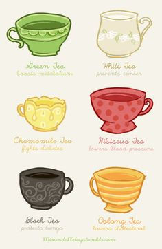 the benefits of different teas