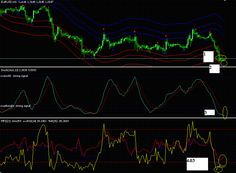 Abid Method Forex Trading System - Forex Strategies - Forex Resources - Forex Trading-free forex trading signals and FX Forecast