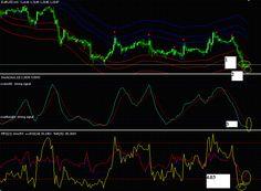 Malaysia Forex Broker