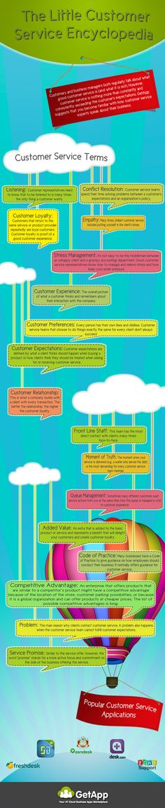 Little Customer Service Encyclopedia - See our recommendations for great Customer Service Apps in the Cloud