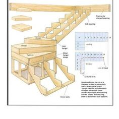 Stair Formulas You May Find Helpful – Architecture Admirers