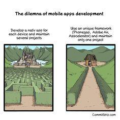 Le dilemme du développement d'applications mobiles