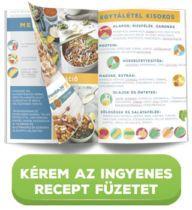 Gluténmentes mézes krémes vegánul recept Protein, Paleo, Vegetarian, Beef, Food, Penne, Quinoa, Meat, Essen