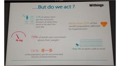Do we act on our health data? - used with kind permission of Withings and Digitas Health.