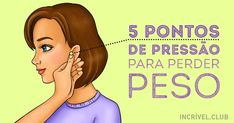 5Pontos depressão para perder peso Start Losing Weight, Ways To Lose Weight, Best Weight Loss Plan, Weight Loss Tips, Most Effective Diet, Salud Natural, Diet Plans For Women, Acupressure Points, Traditional Chinese Medicine