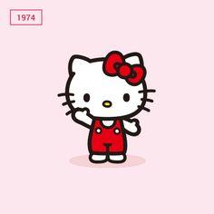 Sanrio Korea – HELLOKITTY-프로필
