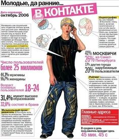 http://statictab.com/yxxo9wo О Вконтакте, с любовью.