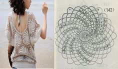 Everything to Create ...: crochet blouses and shirts