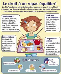 unit study on france - france unit study for kids + france unit study + france unit study activities + france unit study free printable + unit study on france French Teacher, French Class, Teaching French, French Resources, Order Food, Teaching Activities, Healthy Eating Recipes, French Food, Learn French