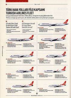 Turkish Airlines Skylife inflight magazine 2015 May_2, fleet | tourism travel brochure | by worldtravellib World Travel library