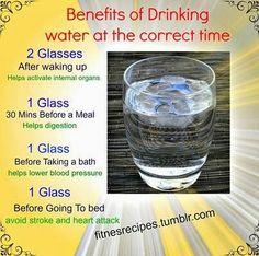 Water drinking timing