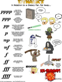 Star Wars Dynamics. Get this poster here:  www.tonedeafstore.com