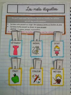 Lessons to handle / Interactive lessons in French: grammar, conjugation . Learning English For Kids, French Language Learning, Ways Of Learning, Kids Learning, French Lessons, English Lessons, English English, Learn English, Alphabet Writing