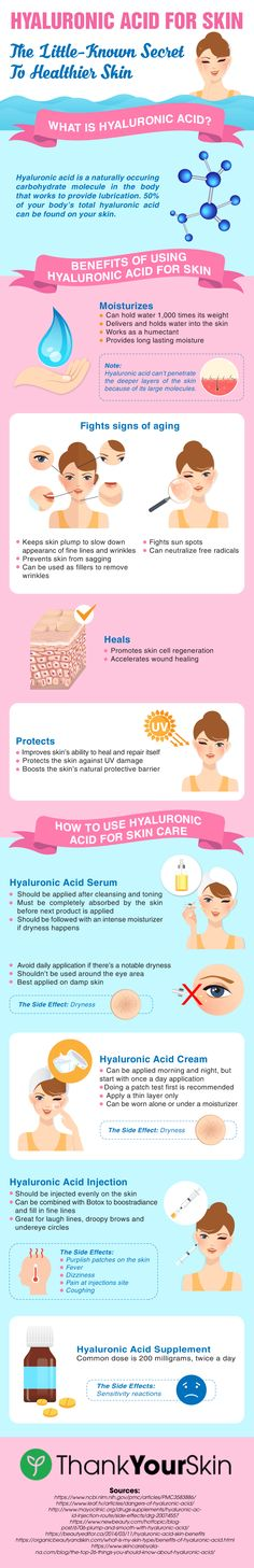 Hyaluronic Acid For Skin: The Little-Known Secret To Healthier Skin. Benefits of Hyaluronic serum, moisturizer. Find out the best anti aging product