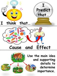 Comprehension Strategies (2 of 5)