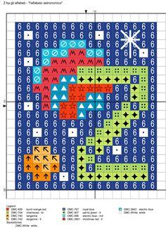 alfabeto astronomico Z