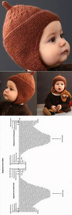 Child Knitting Patterns The hat for the boy by the spokes, the selection of articles and the grasp courses Baby Knitting Patterns Supply : El gorrito para el muchacho por los rayos, la elección de Baby Knitting Patterns, Baby Hats Knitting, Knitting For Kids, Baby Patterns, Crochet Patterns, Knitting Ideas, Knitting Projects, Easy Knitting, Knitting Designs