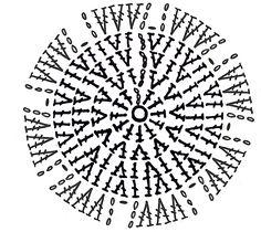 Las 159 mejores imágenes de Trapillo patrones y tutoriales