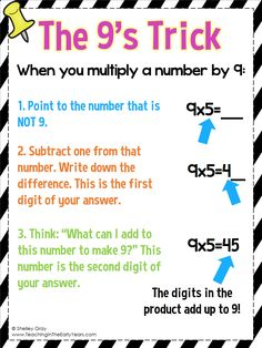 The 9's trick for multiplication. My cousin's grandfather showed me this when I was 17 but I NEVER understood it until now!