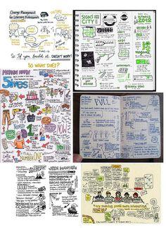 Visual note-taking: the Sketchnote Revolution Journal Ideas Smash Book, Book Journal, Journal Inspiration, Bullet Journal, Visual Thinking, Design Thinking, Projekt Mc2, Note Taking Strategies, Visual Note Taking